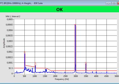 BSR SUITE - Objektive Geräuschprüfung