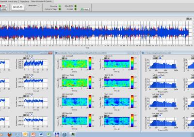 BSR Suite Akustikmessung mit 8 Mikrofonen